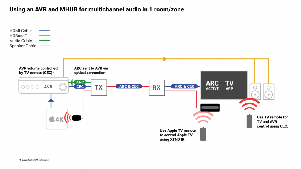 xtnd-audio